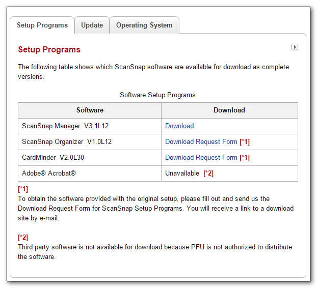 Software downloads example